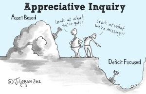 asset-based-deficit-based-appreciative-inquiry